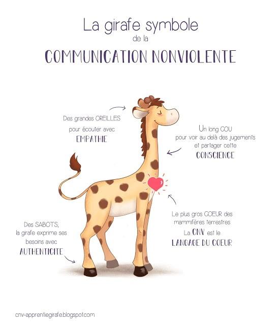 CNV Girafe
